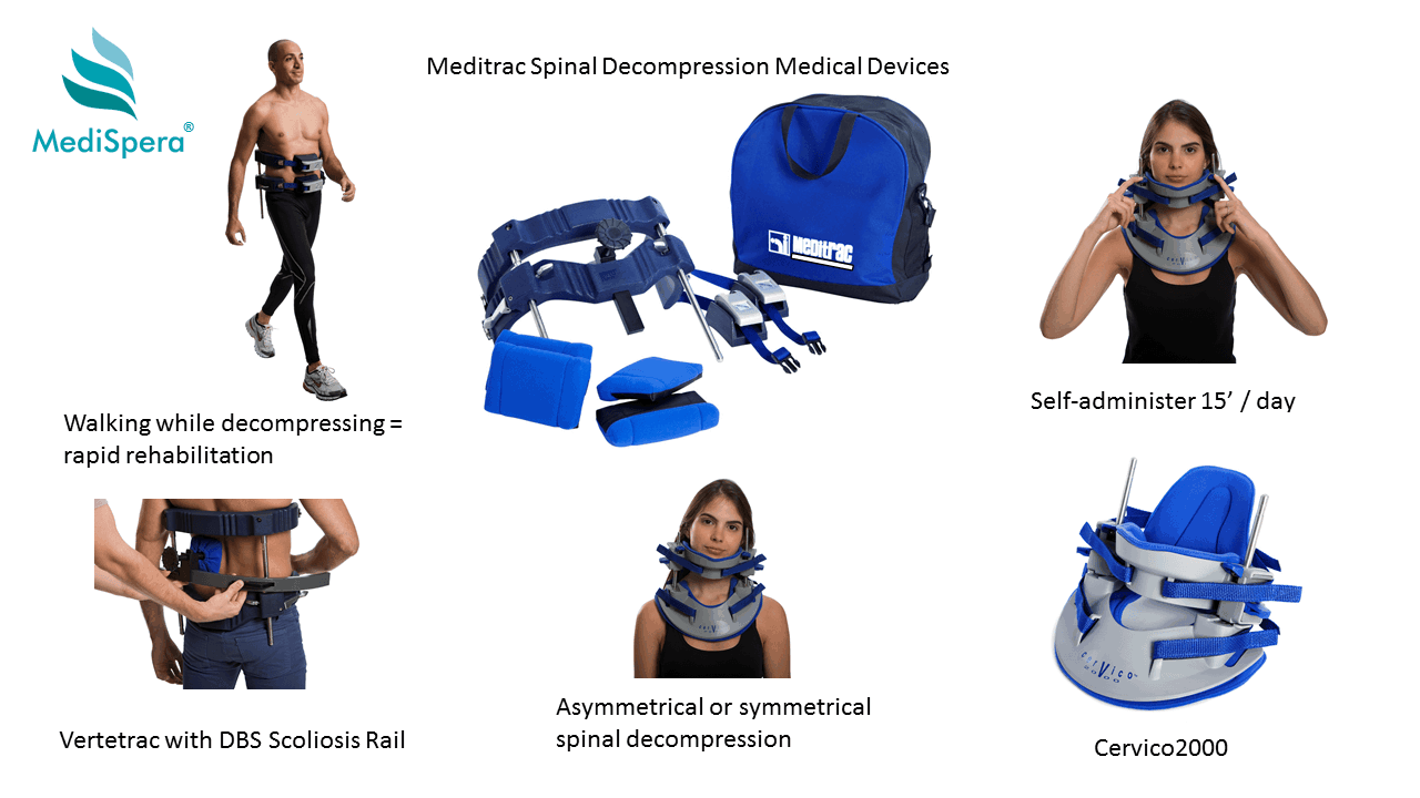 Meditrac Ambulatory Spinal Decompression Therapy for Neck and Lower Back - Vertetrac and Cervico 2000 spinal traction device