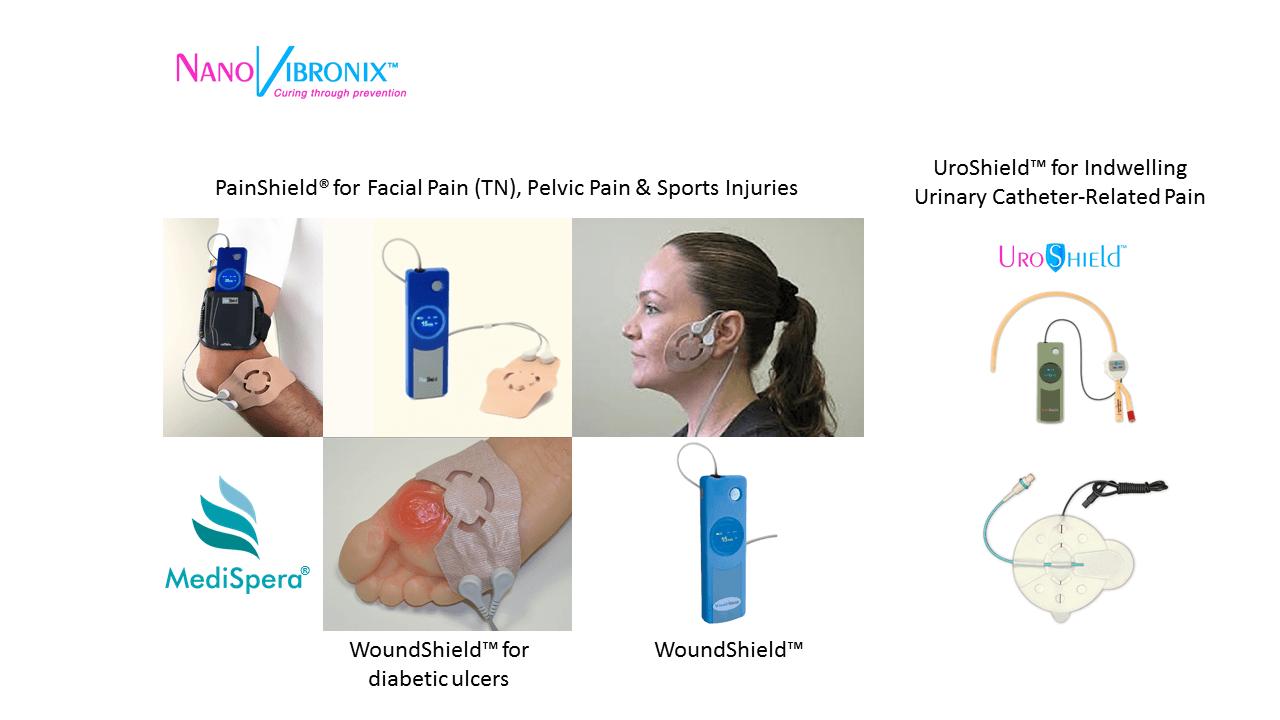 NanoVibronix Pain Relief Devices available via MediSpera Shop